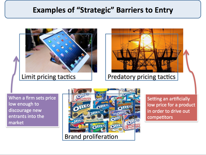 Barriers To Entry And Exit Tutor2u Economics
