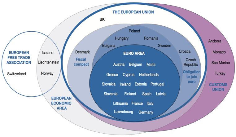 Europe Venn Diagram Search For Wiring Diagrams