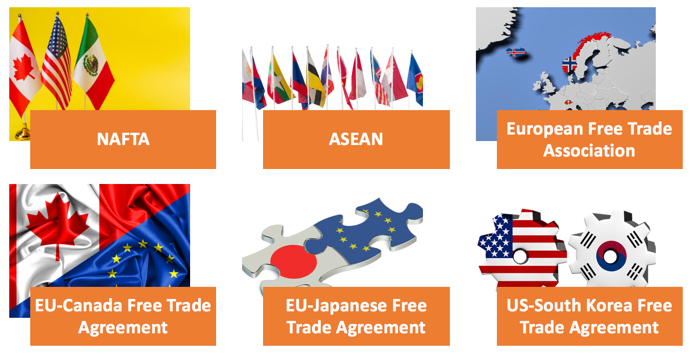 free trade agreements tutor2u economics