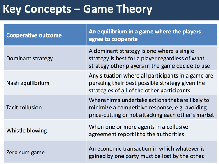 "thoughts on game theory in economics essay Marco garofolo on the imperfect science of economics some thoughts on educating students for ""success game theory price the extended essay in economics."