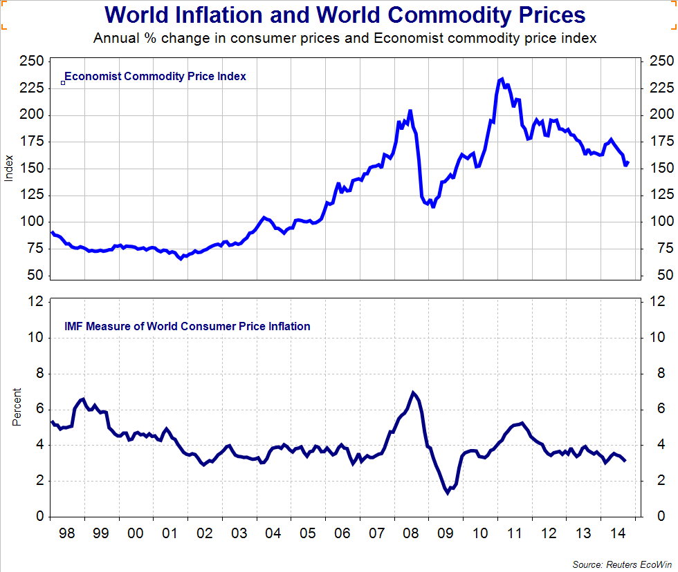 inflation and stock price behavior economics essay Inflation refers to a sustained, general increase in the price of goods and services inflation at a very fast rate is hyper inflation, medium is called st.