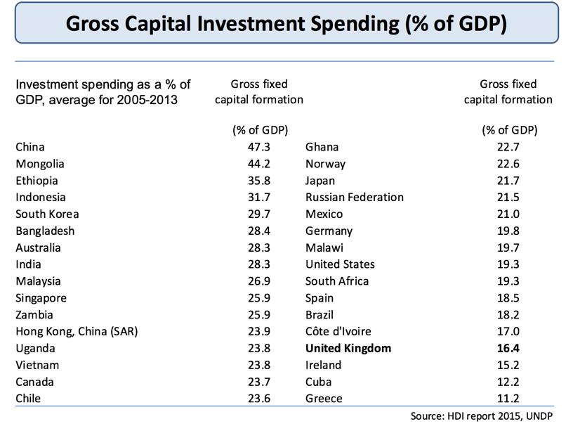 NON-LINEAR MODELLING IN ECONOMICS – BEYOND STANDARD ECONOMICS (Economy and Society)