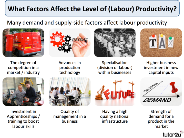how does fatigue affect labour productivity Although many researchers have been done and produce the factors that affect productivity fatigue fatigue labour productivity variability among labour.