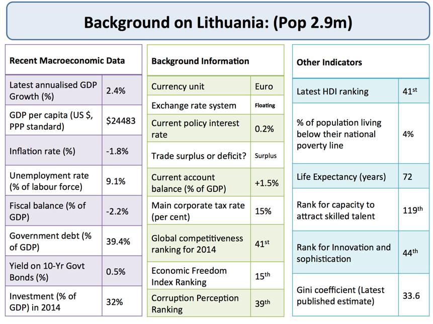 Economic surveys and country surveillance