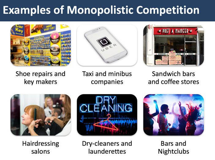 monopolistic competition economics monopolistic competition