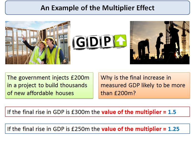 economicsmind the gap grade12