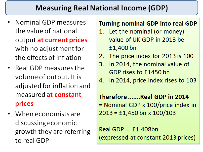 calculate real gdp economics Calculate the real gdp in each year, assuming that the nominal gdp was $559 billion in the base year, $577 billion in year one, and $605 billion in year two and that the price index rose from 100 to 1045 in the first year, and.