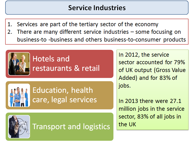 importance of service sector in economy