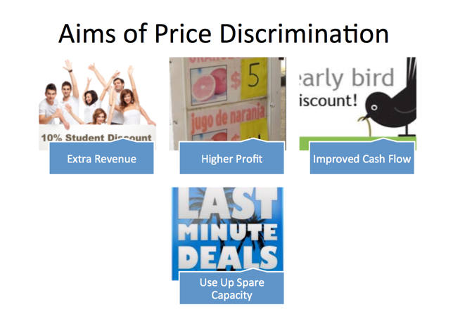 the three conditions of price discrimination Where the seller can condition price on some would have been prepared to pay more than the single market price price discrimination transfers some of this.