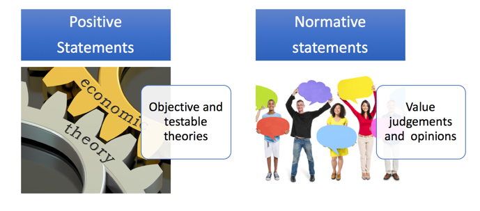 explaining positive and normative statements economics explaining positive and normative statements