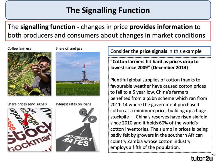 Functions of the Price Mechanism Explained | Economics | tutor2u