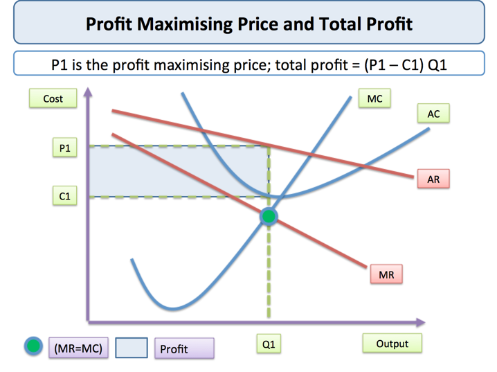 explain the calculation of unit costs and make pricing decisions using relevant information Chapter 7 how are relevant revenues and costs used to make explain cost-plus pricing calculate the contribution margin per unit of constrained resource for.