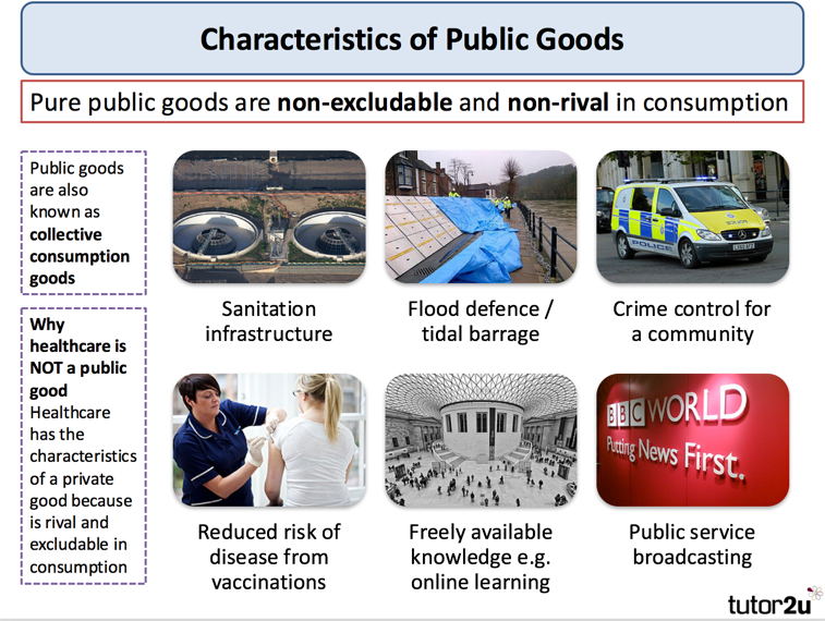 public private and mixed goods Mixed economic systems do not block the private sector from profit-seeking, but do monitor profit levels and may nationalize companies that are deemed impediments to the public good the united.