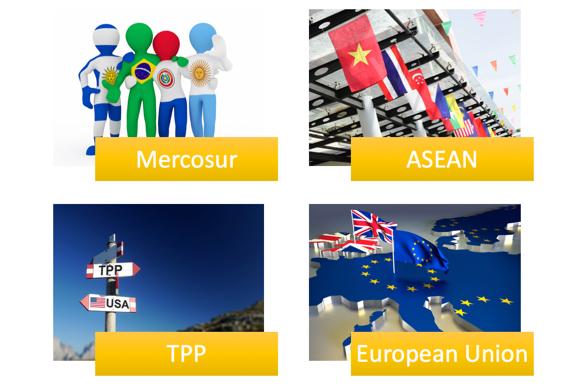 Trading Blocs And Regional Trade Agreements Rtas Tutor2u Economics