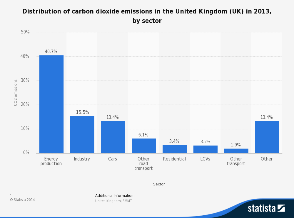 reduction of cigarette consumption by the uk government economics essay 2018-7-14 negative externalities and government intervention levels: as,  subscribe to email updates from tutor2u economics  alcohol consumption rates in.