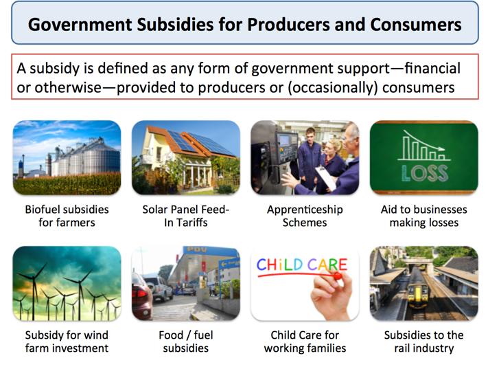 effects of farm subsidies
