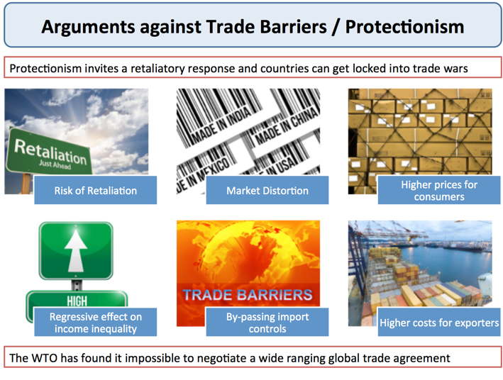 the problem of protectionism and the Trade protectionism is how countries raise tariffs and reduce imports to protect their domestic industries here's pros, cons and examples.