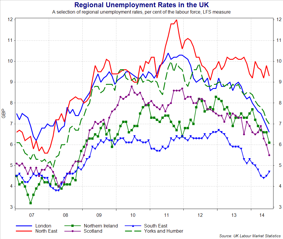 unemployment measuring unemployment tutor2u economics regional unemployment rates in the uk
