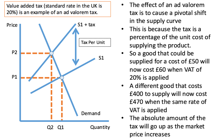 macroeconomic impact of implementation of vat About the adoption and revenue impact of the vat, using this to derive a direct test for the presence of efficiency gains associated with its implementation the estimation strategy and.