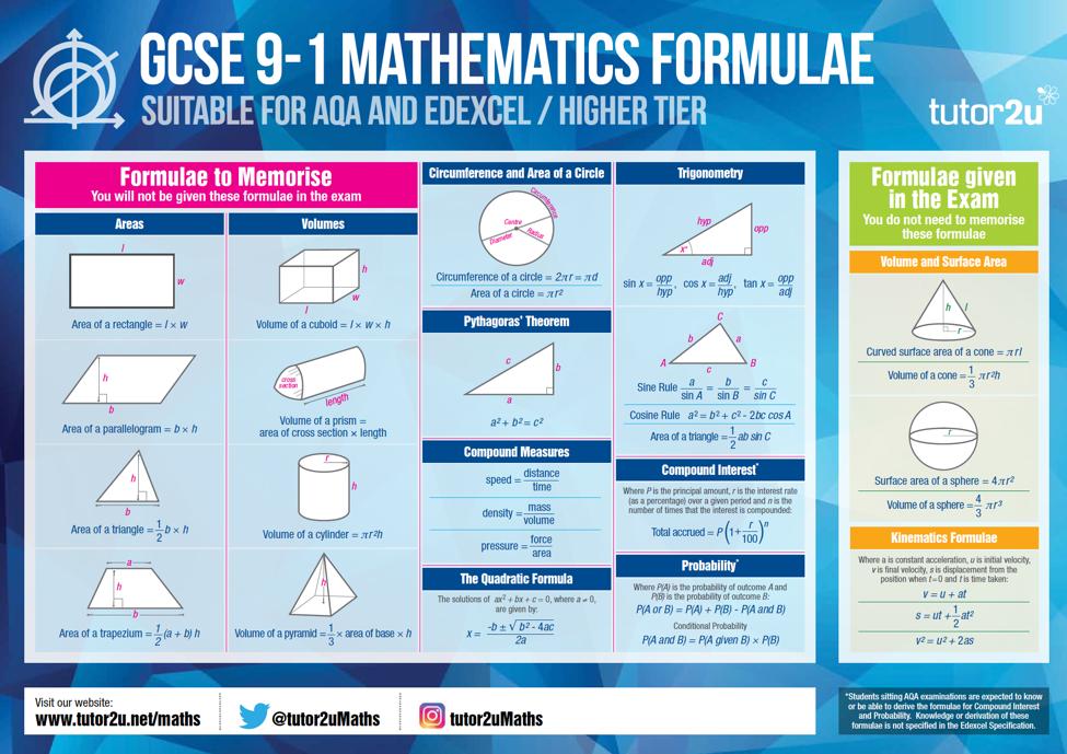 Gcse maths foundation revision online dating 10
