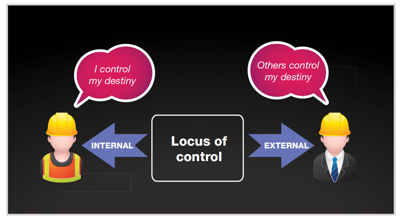 external locus of evaluation