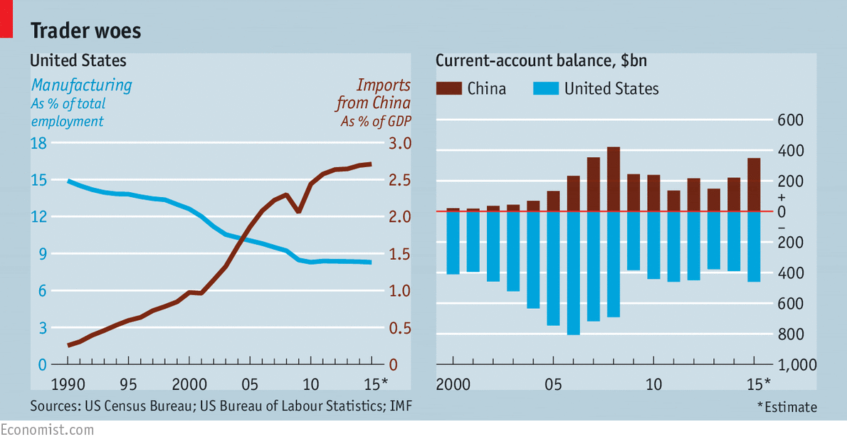 Impact of globalization on Indian economy- An overview