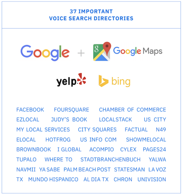 most important voice search directories