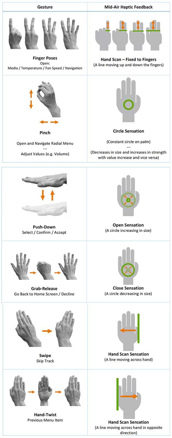 haptic sensations automotive