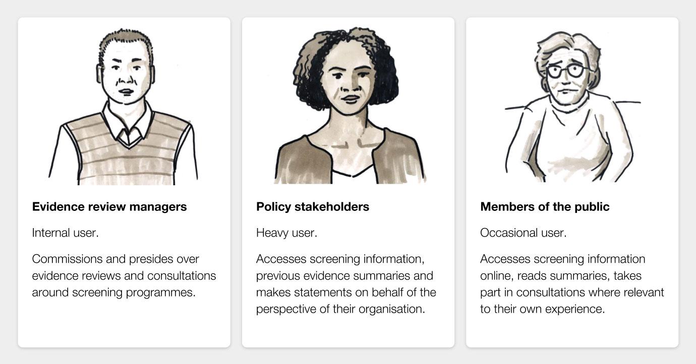 3 main user groups