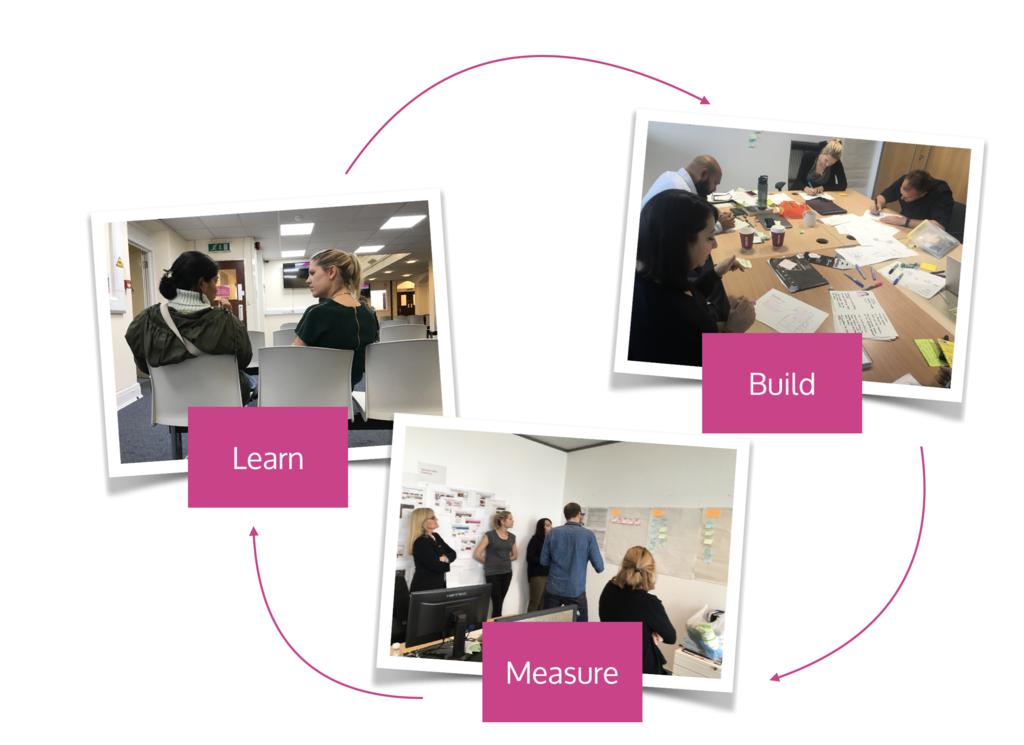 LGDSS TeaCamp - Lean Startup