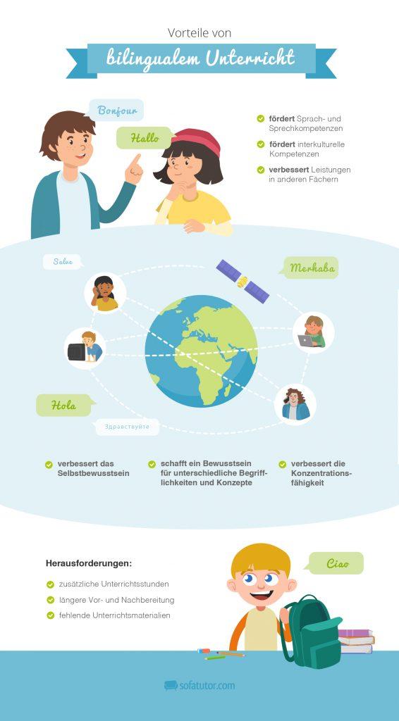 Infografik Vorteile bilingualer Unterricht