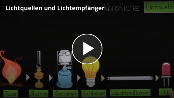 Lichtquellen_Preview
