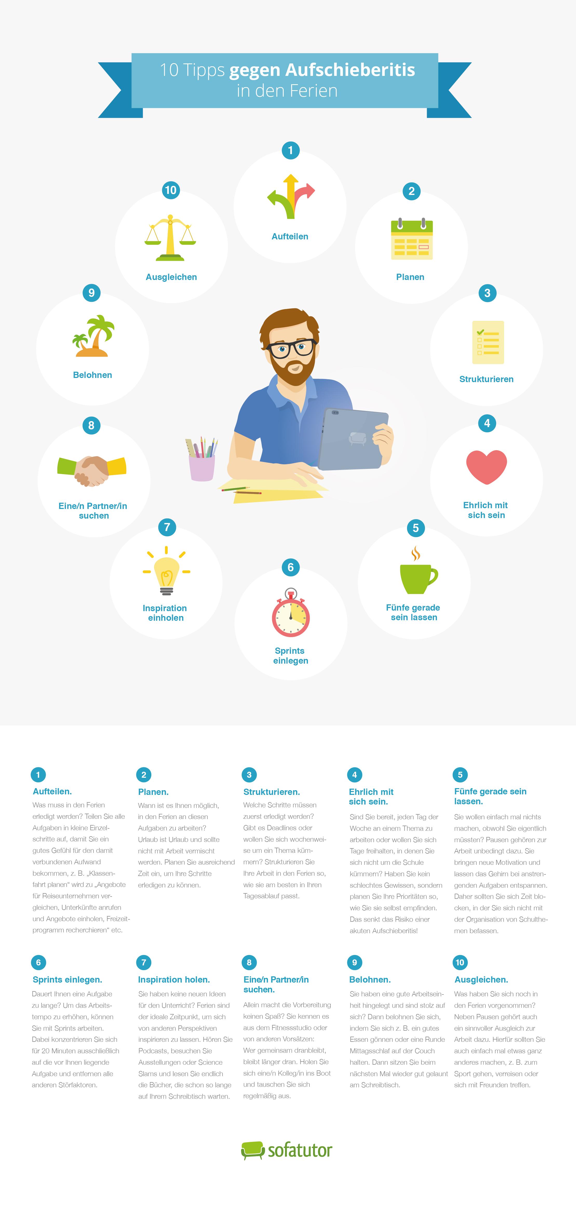 Infografik-10 Tipps gegen die Aufschieberitis