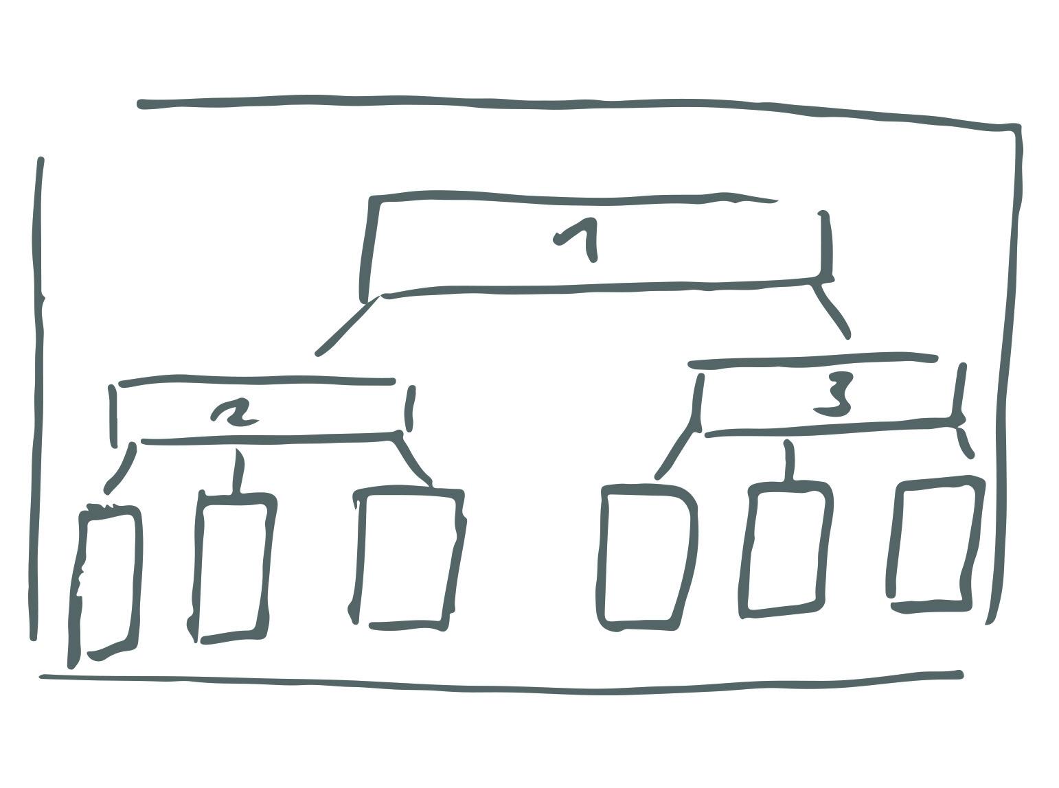 Sketchnoting_untereinander