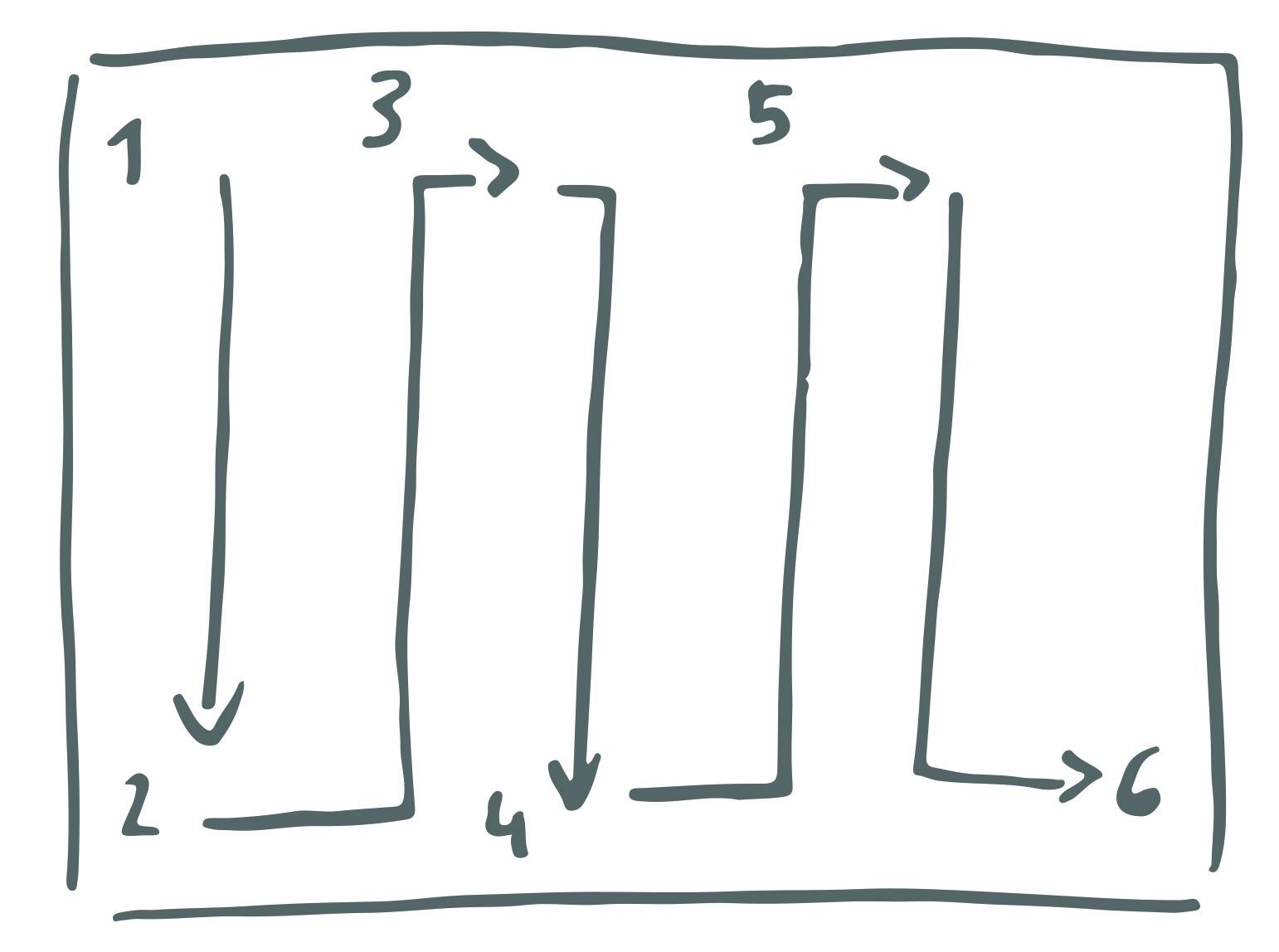 Sketchnoting_nacheinander