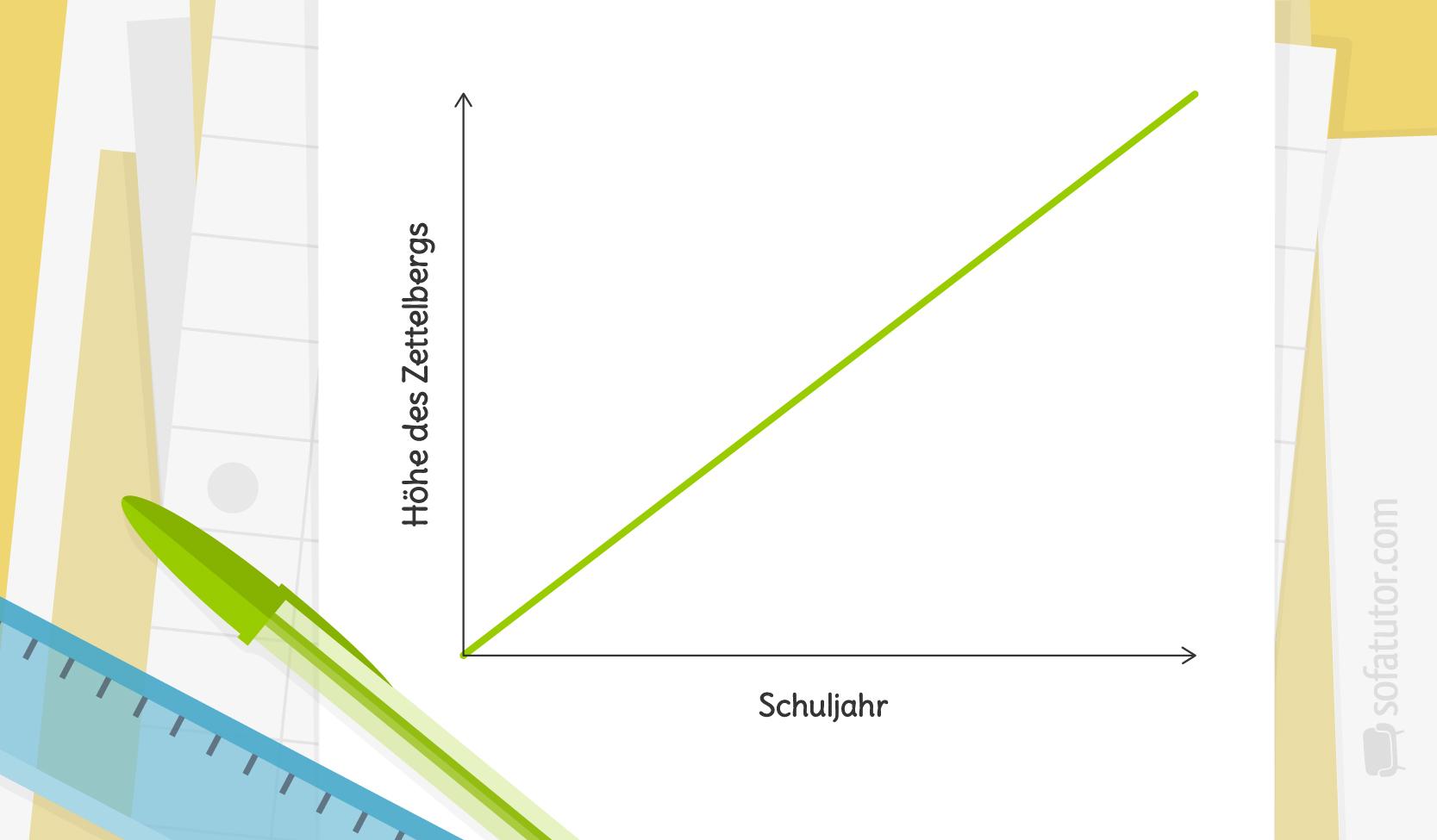 Mathe-Graphen-Alltag- Zettel