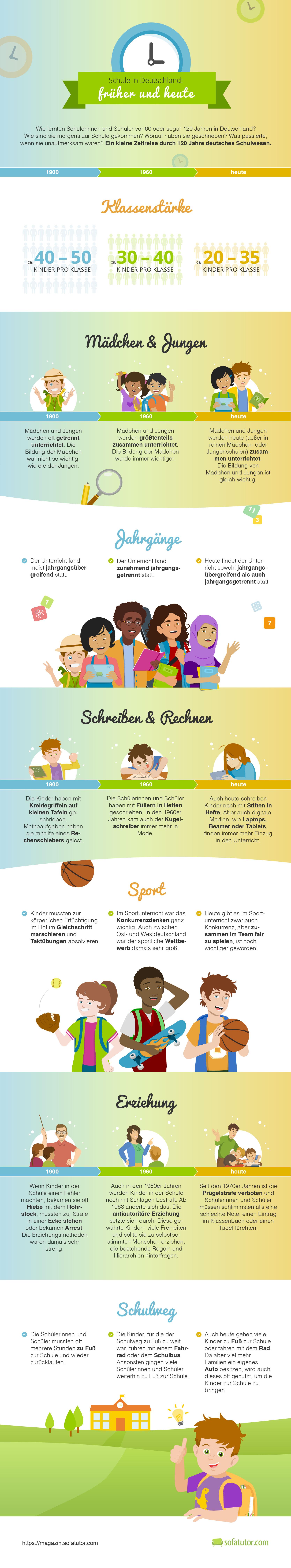 infografik_schule_frueher_heute_kinder