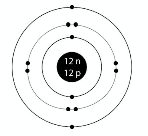 which isotope is represented by the bohr model in the picture  give the  symbol and mass number for the isotope