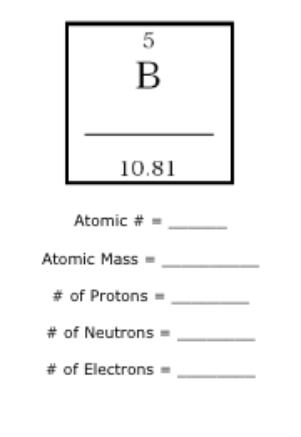 Baamboozle - Atoms and The Periodic Table Review