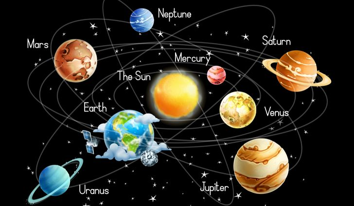 what causes the planets and moons in our solar system to orbit the sun - photo #27