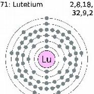Lutetium71