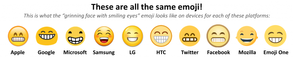 A comparison of the grinning emoji across smartphone platforms.
