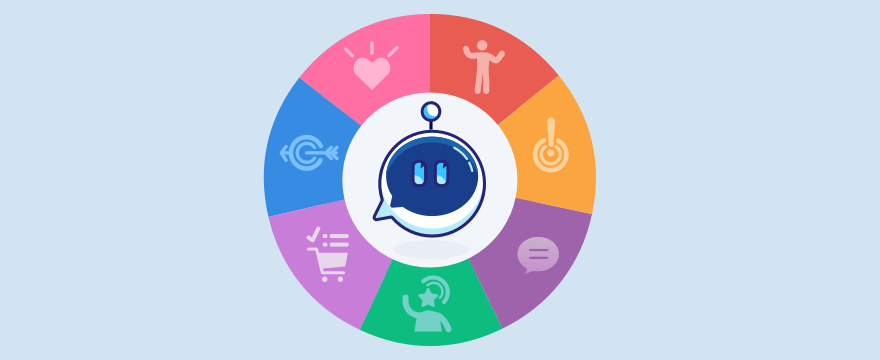 Personality wheel - header image for How to Find the Right Chatbot Persona For Your Brand