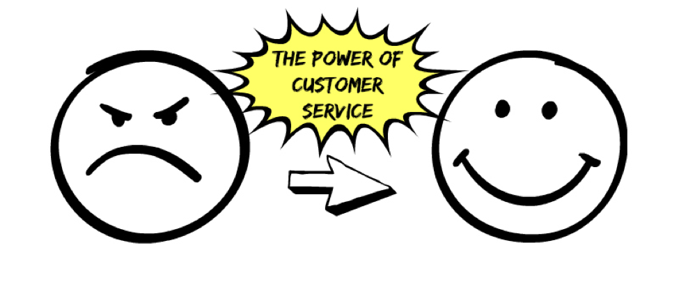 Customer Service Psychology 101 – 6 Powerful Principles