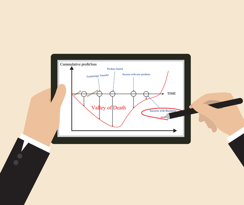 graph on a tablet screen