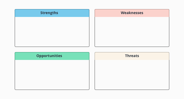 image of four cards to fill out your SWOT analysis
