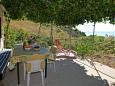 Terrace - House K-11034 - Vacation Rentals Velo Zvirje (Brač) - 11034