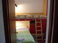 Ražanj, Bedroom 2 u smještaju tipa house, dopusteni kucni ljubimci.