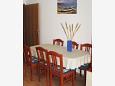 Dining room - Apartment A-11082-a - Apartments Banjol (Rab) - 11082