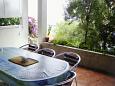 Milna, Terrace 1 u smještaju tipa apartment, s pogledom na more i WIFI.